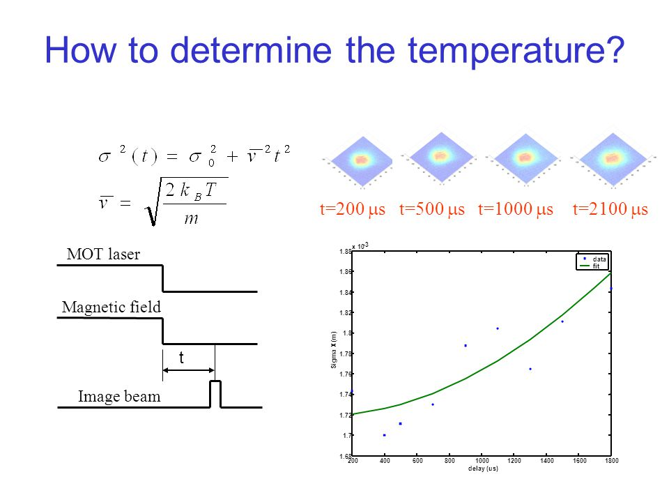 How to determine the temperature