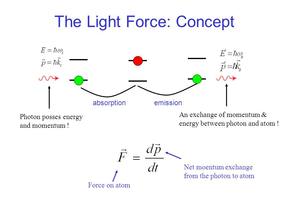 The Light Force: Concept