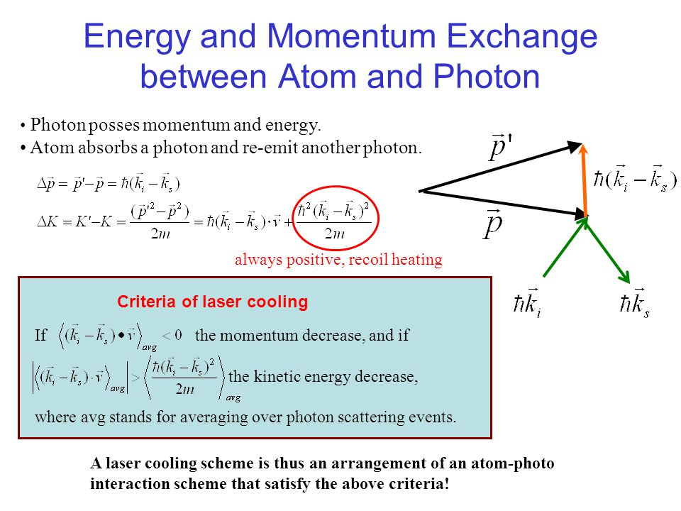 Energy and Momentum Exchange between Atom and Photon