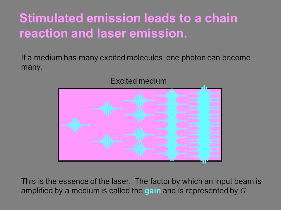 light amplification by stimulated emission of radiation pdf