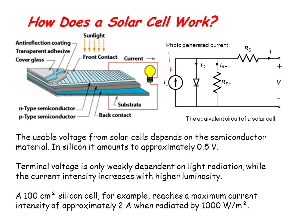 Work how photovoltaic does a cell