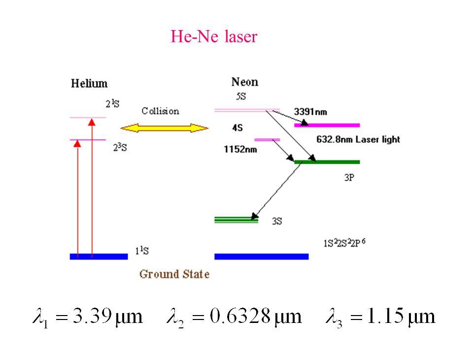 he ne laser application