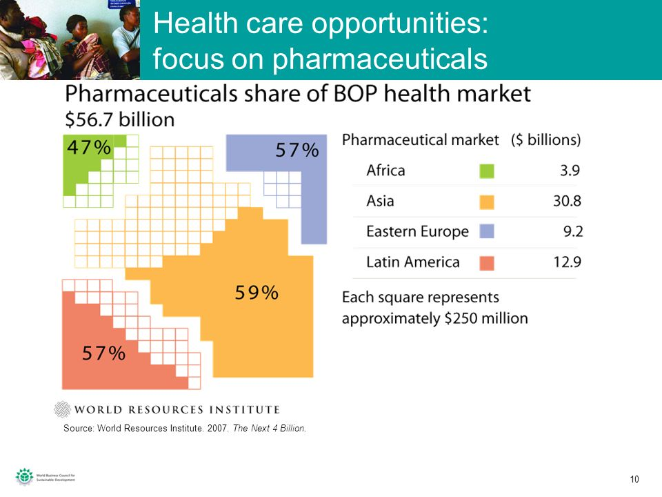 Health care opportunities: focus on pharmaceuticals