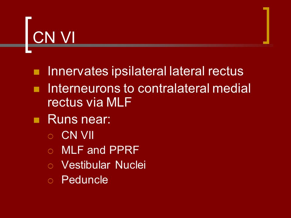 CN VI Innervates ipsilateral lateral rectus