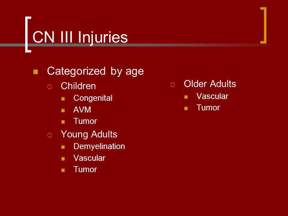 CN III Injuries Categorized by age Older Adults Children Young Adults