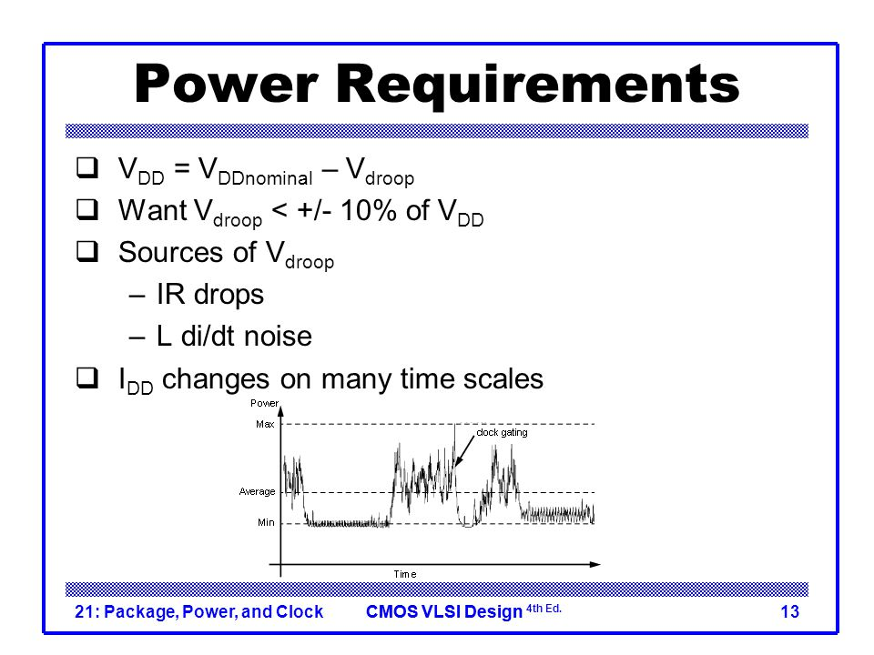 Power Requirements VDD = VDDnominal – Vdroop