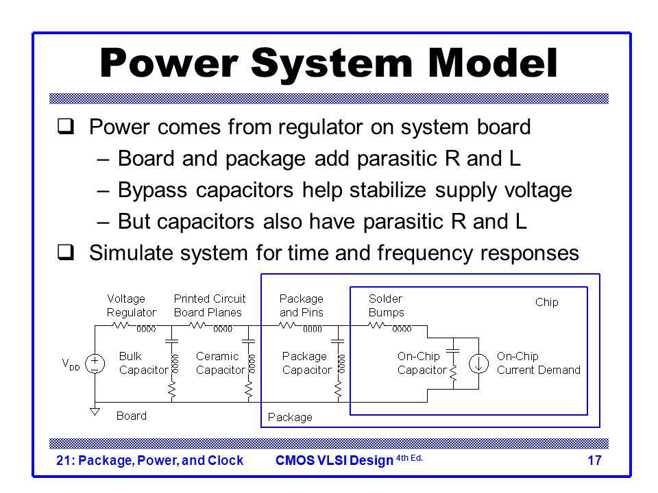 Power System Model Power comes from regulator on system board