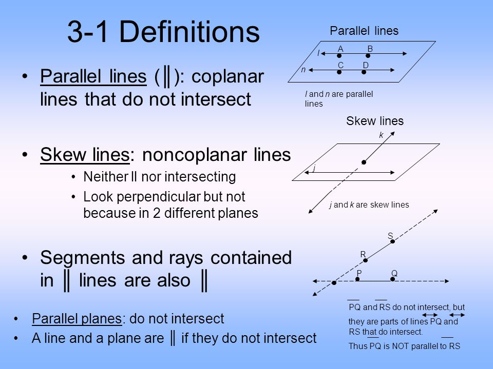 Parallel Lines and Planes - ppt download