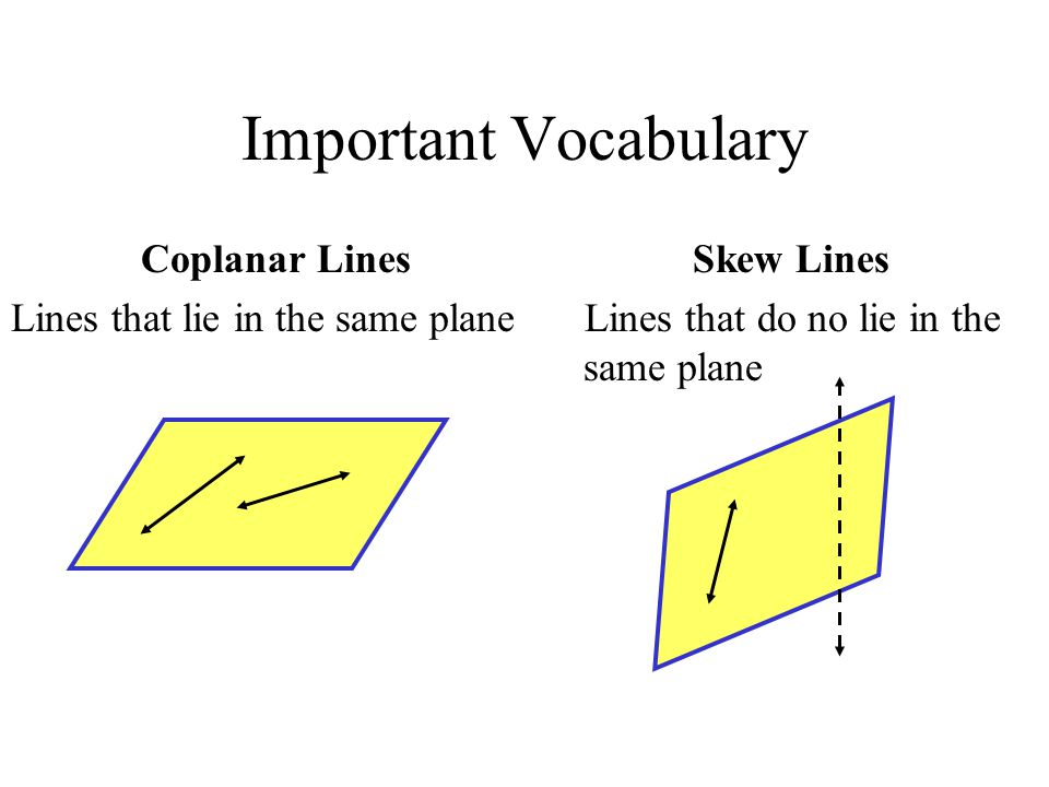 Points, Lines, and Planes Three Dimensional Geometry - ppt ...