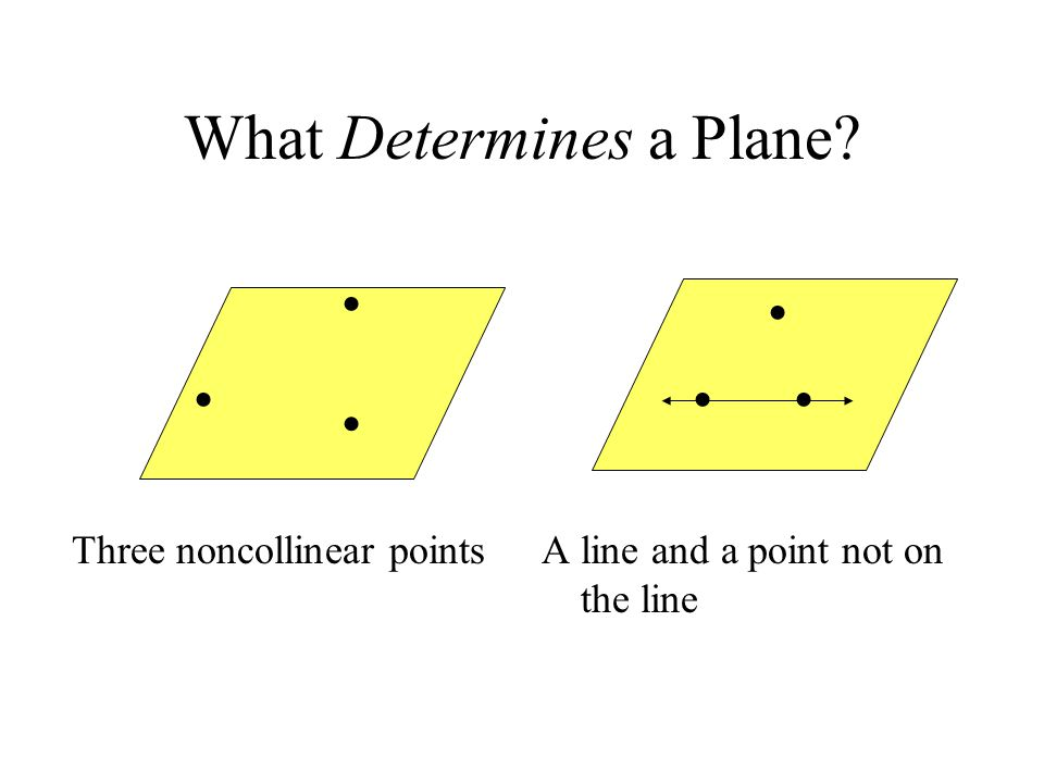 Three Point Plane : Points lines and planes three dimensional geometry ppt