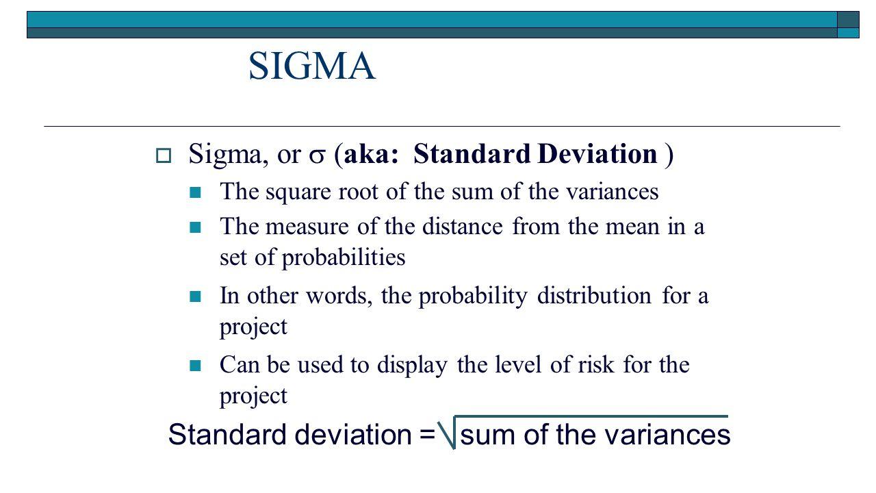 42 Standard Deviation