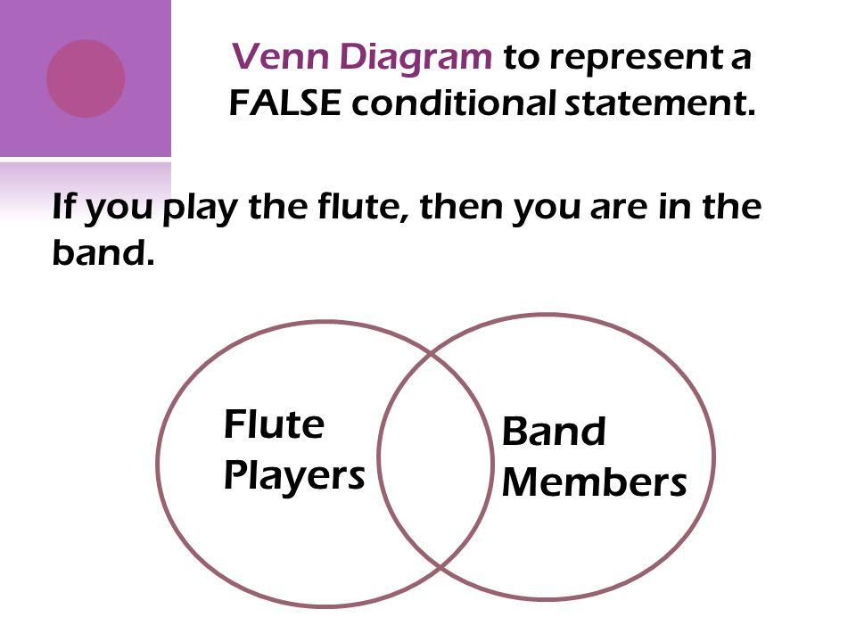 2 Circles Venn Diagram Wiring Diagrams For Dummies