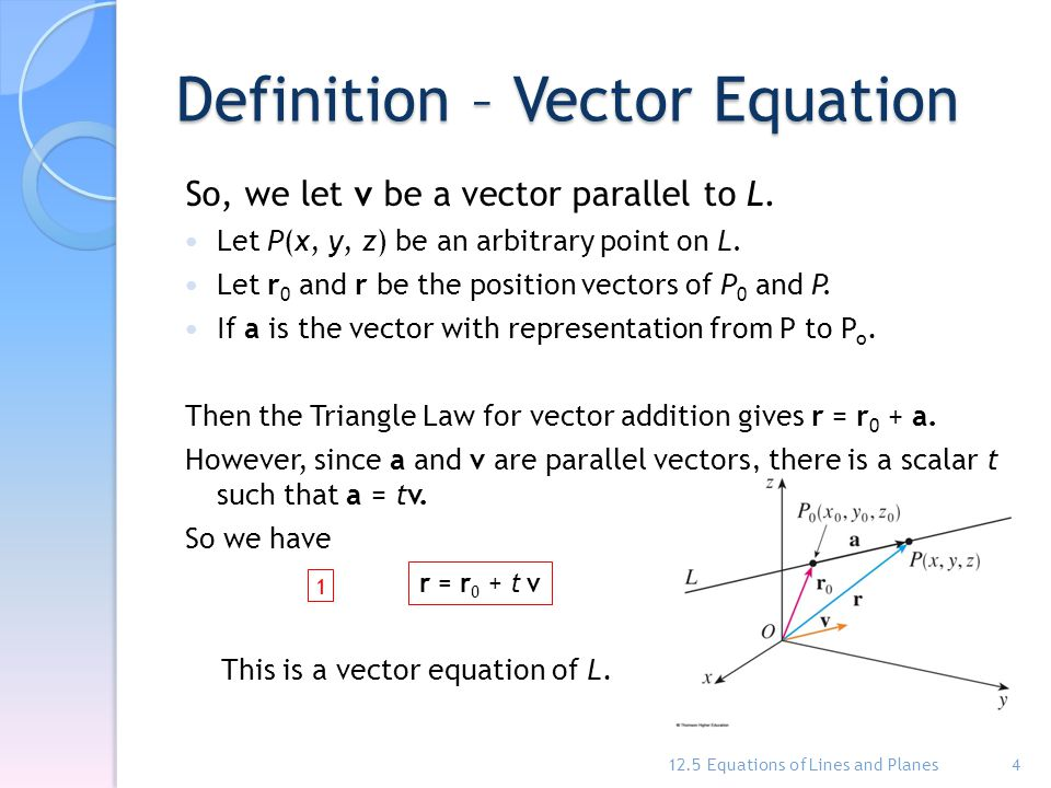 vector space and equation Equations of lines in space, vector form, parametric form, cartesian equations, determined by the intersection of two planes, formulas, examples, exercises and.