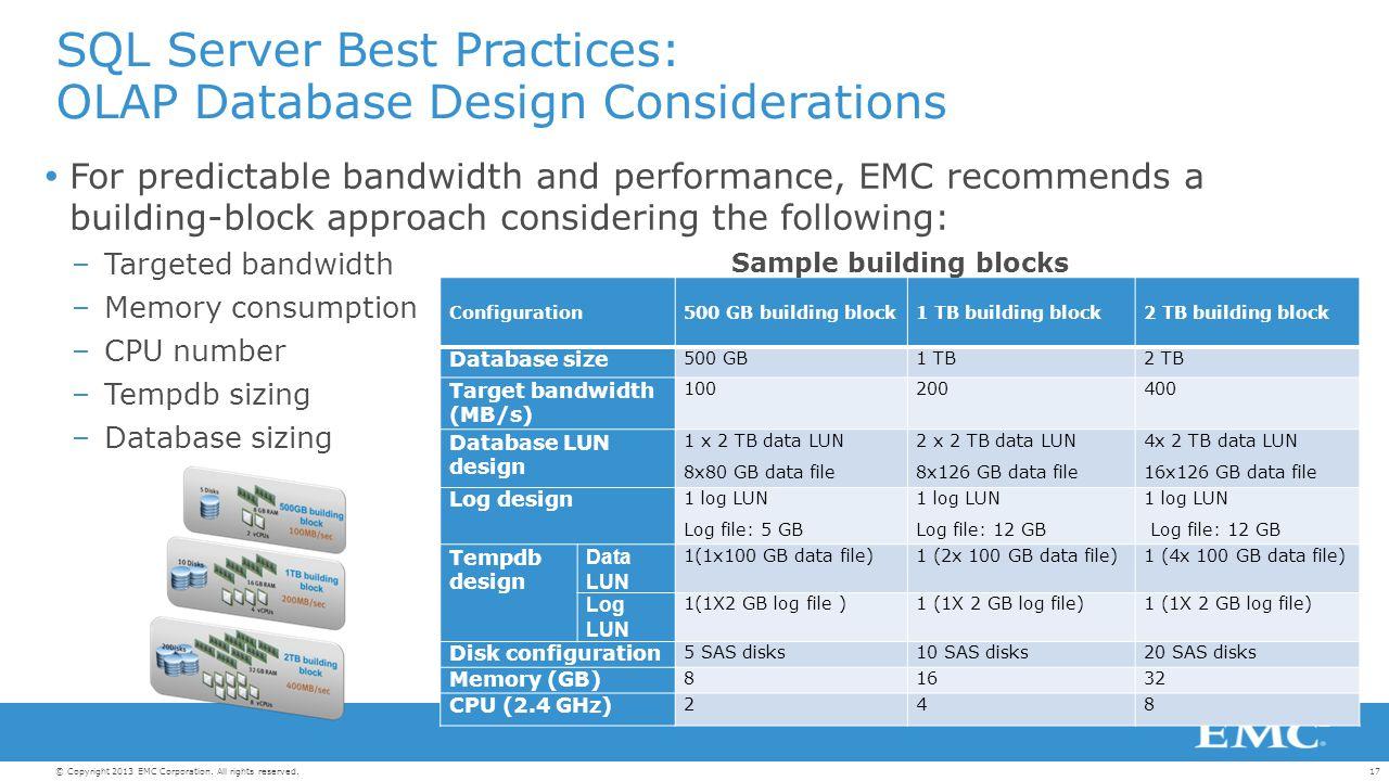 microsoft sql server best practices and design guidelines for emc sql server best practices3a olap database design considerations 4666554 - Database Design Guidelines