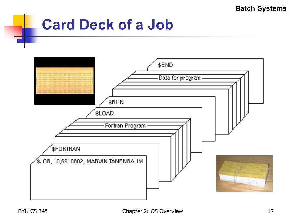 Card Deck of a Job Batch Systems BYU CS 345 Chapter 2: OS Overview