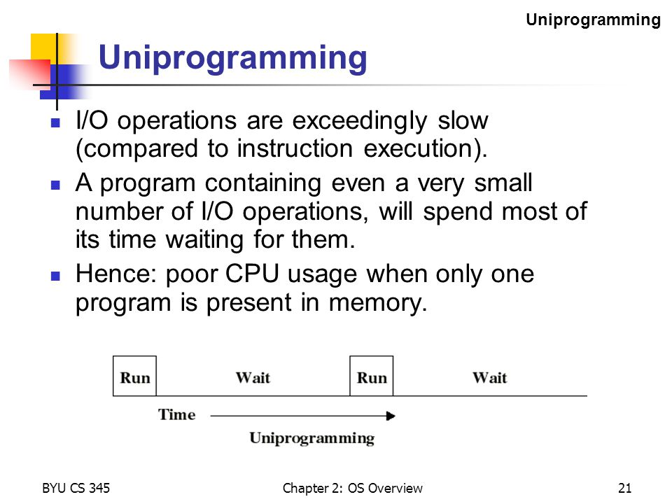 Uniprogramming Uniprogramming. I/O operations are exceedingly slow (compared to instruction execution).