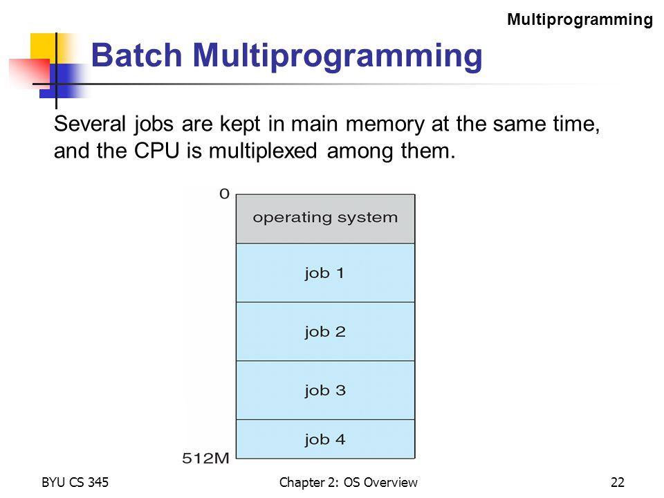 Batch Multiprogramming