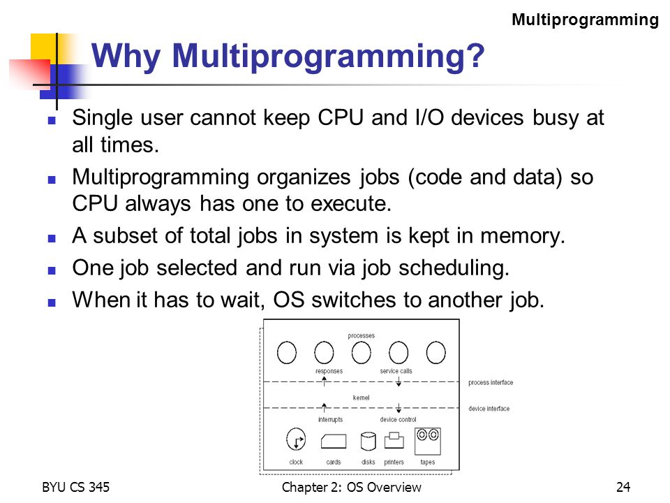 Multiprogramming Why Multiprogramming Single user cannot keep CPU and I/O devices busy at all times.