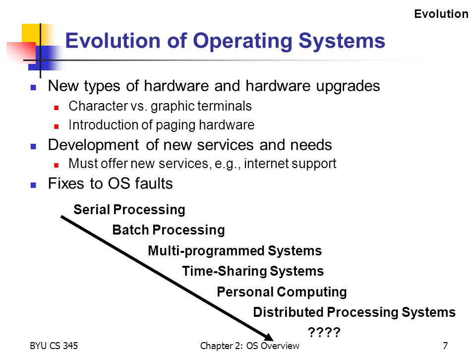 The evolution of the computer operating systems and the computer industry