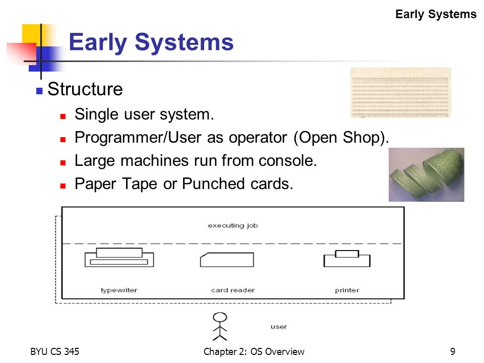 Early Systems Structure Single user system.