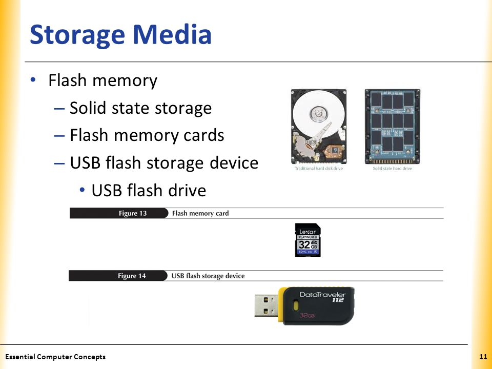 Storage Media Flash memory Solid state storage Flash memory cards