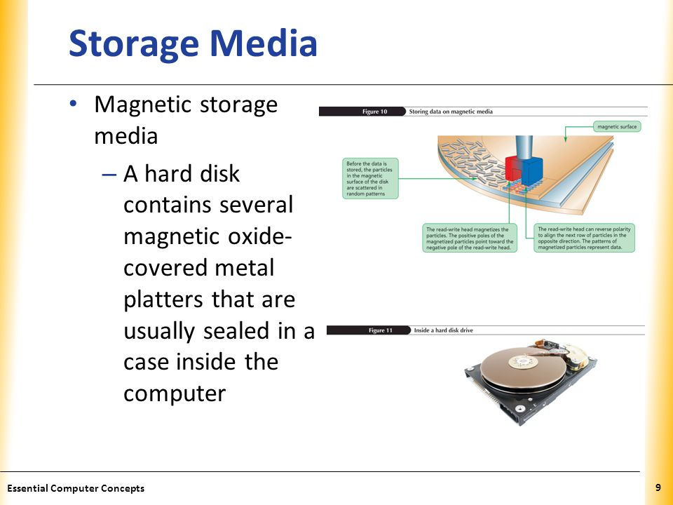 Storage Media Magnetic storage media