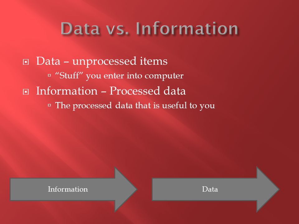 Data vs. Information Data – unprocessed items