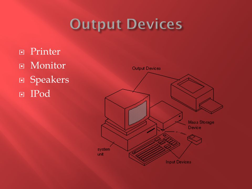 Output Devices Printer Monitor Speakers IPod