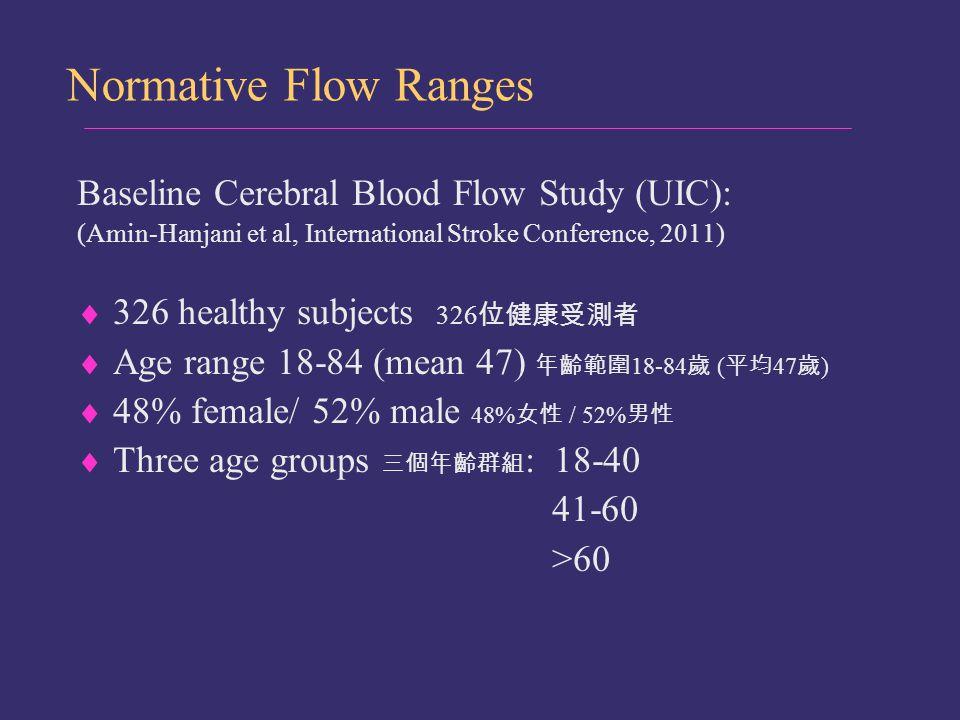Effects of Ginkgo biloba on cerebral blood flow assessed ...
