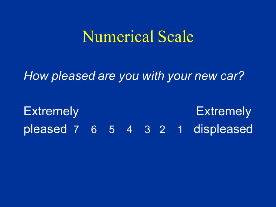 Numerical Scale How pleased are you with your new car