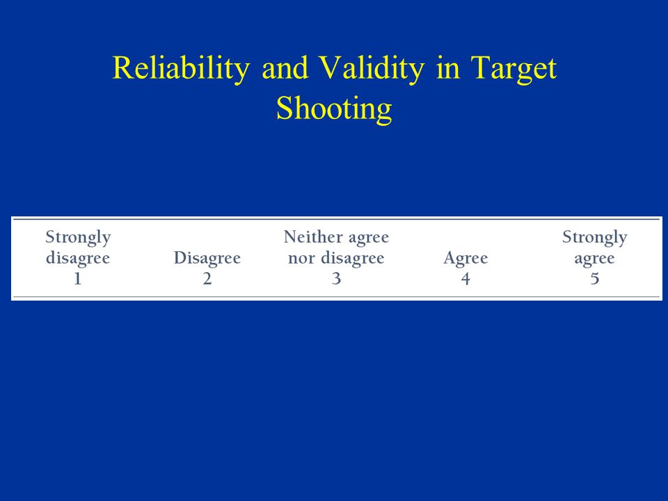 Reliability and Validity in Target Shooting