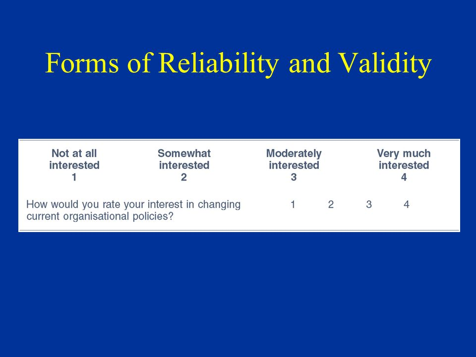 Forms of Reliability and Validity