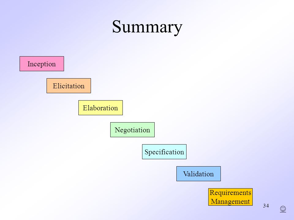 Summary Inception Elicitation Elaboration Negotiation Specification