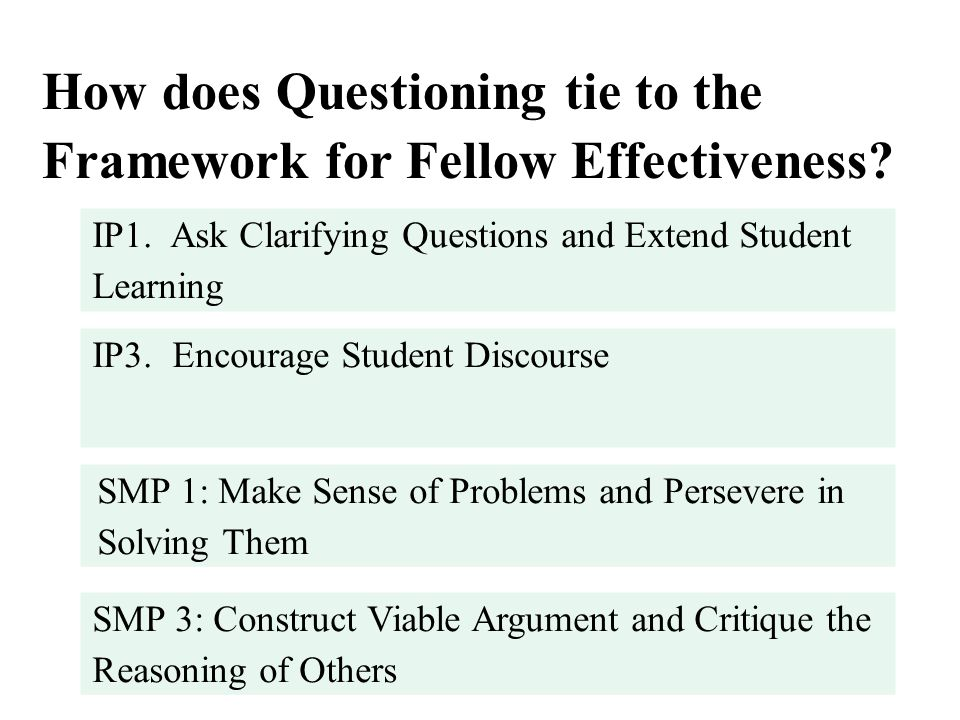 How does Questioning tie to the Framework for Fellow Effectiveness