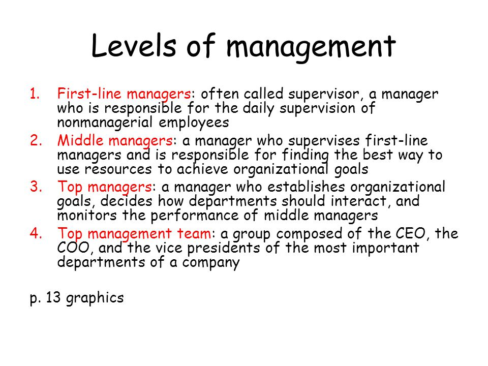 Management and first line manager