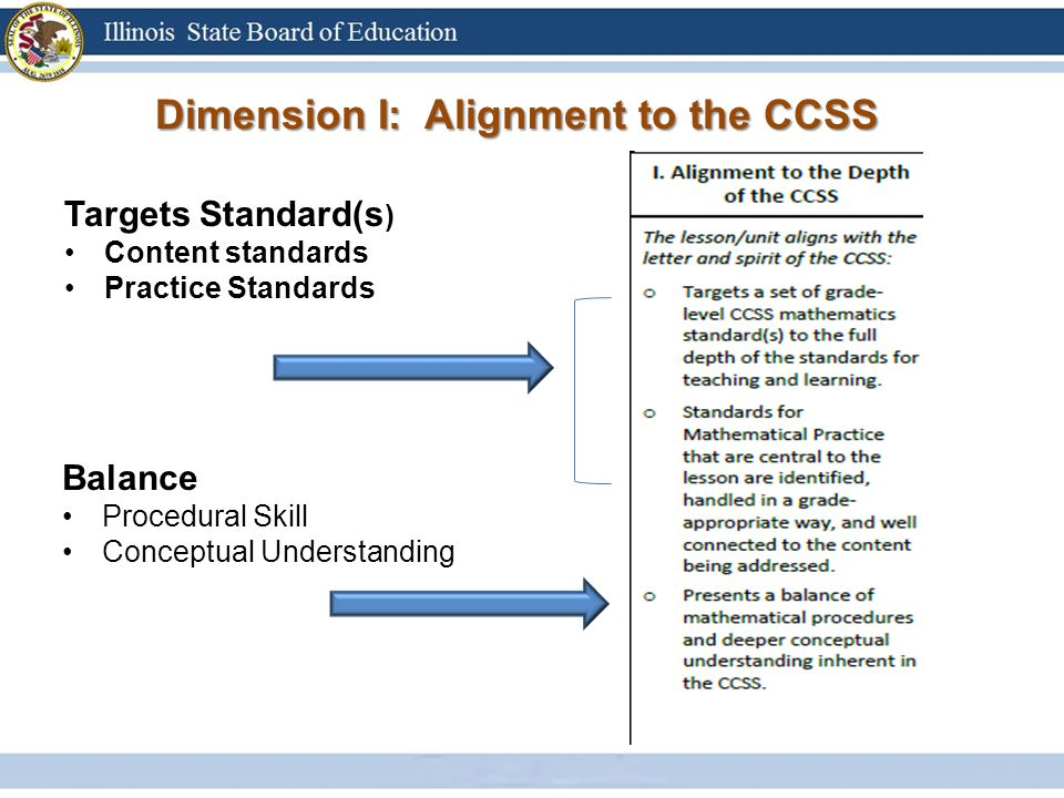 Dimension I: Alignment to the CCSS