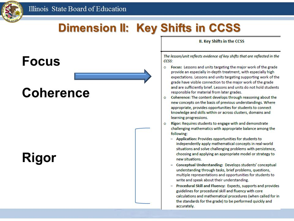 Dimension II: Key Shifts in CCSS