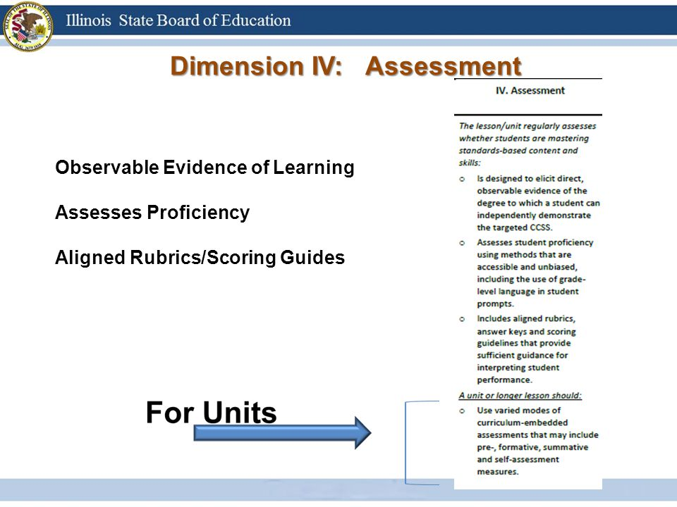 Dimension IV: Assessment