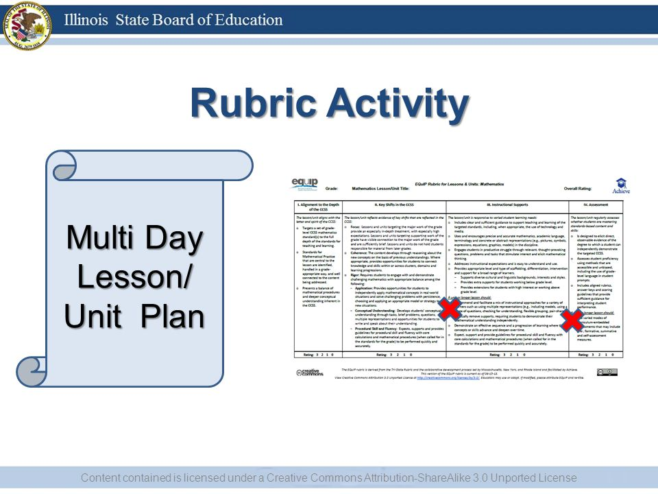 Rubric Activity Multi Day Lesson/ Unit Plan