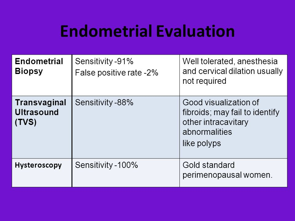 Endometrial Evaluation