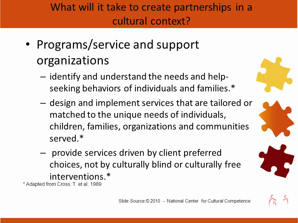 understand the context of supporting individuals In the context of health care, it is important to be able to  effectiveness systems  should be in place to enable services to understand and plan to meet  lack of  staff experience in supporting people with behaviour described as challenging.