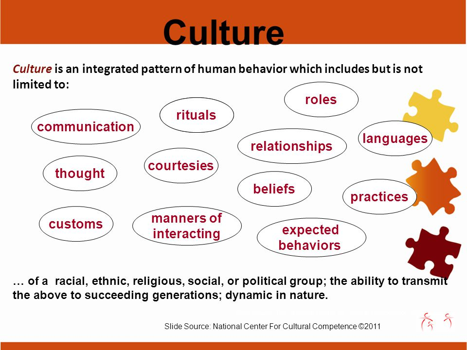 Is National Culture Still Relevant to Management in a Global Context?