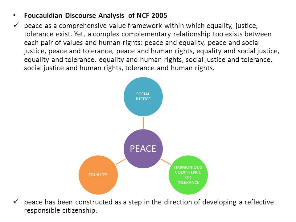 essay on peace tolerance and responsible citizenship Here is a compilation of essays on 'citizenship' for class 11 and 12  it is the  hallmark of a good citizen to be tolerant towards other religions and feelings   the patriotism of a peaceful citizen may appear to be commonplace beside that  of.