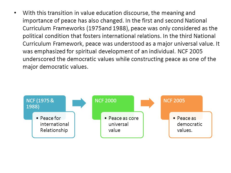 Peace in Value Education Discourse in India - ppt download