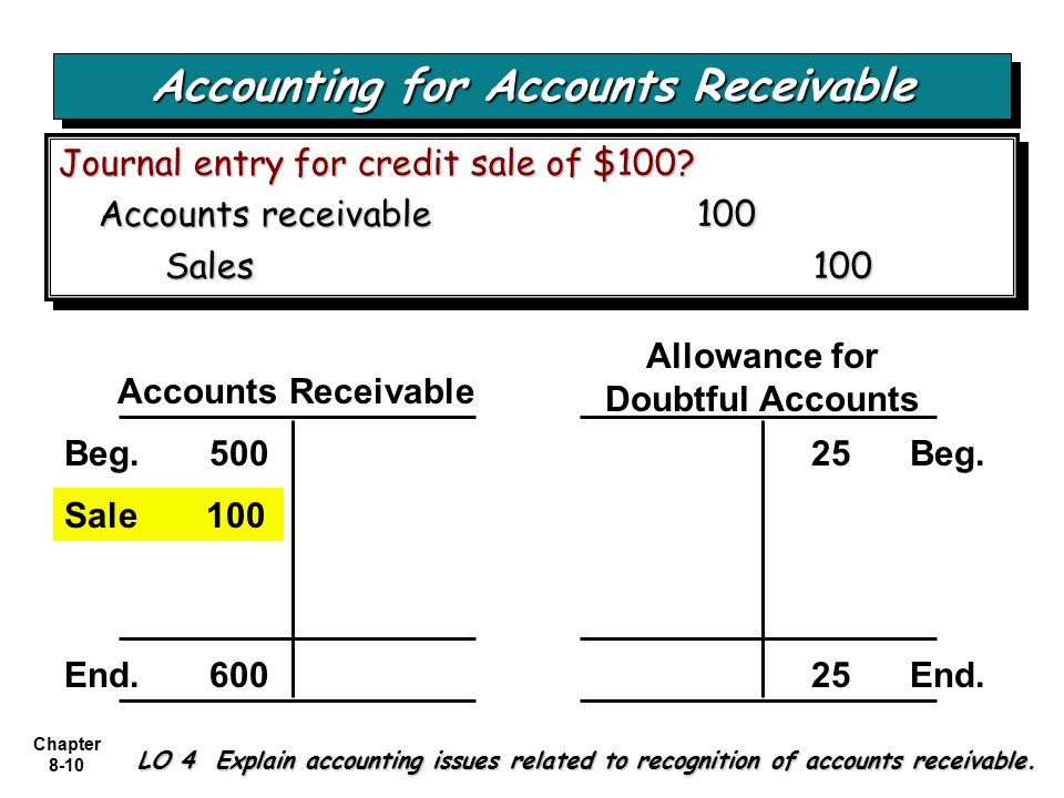 C H A P T E R 8 ACCOUNTS RECEIVABLES. - ppt video online ...