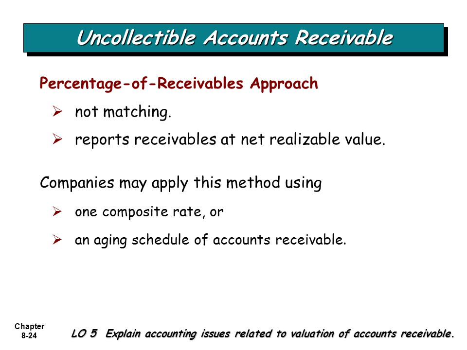 related literature of accounts receivable Part ii — accounts receivable a accounts receivable—uncollectible accounts related brainmass english language and literature view subject.