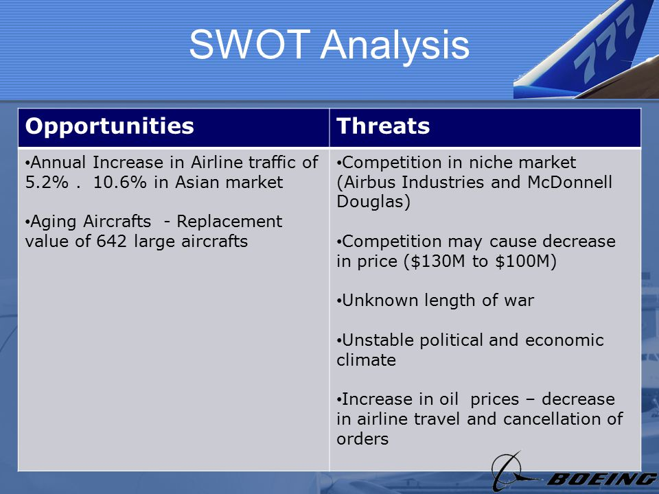 air transportation swot analysis Chapter – 16 city swot assessment  level swot analysis has been done in  this chapter based on an assessment of  through rail, road and air transport.