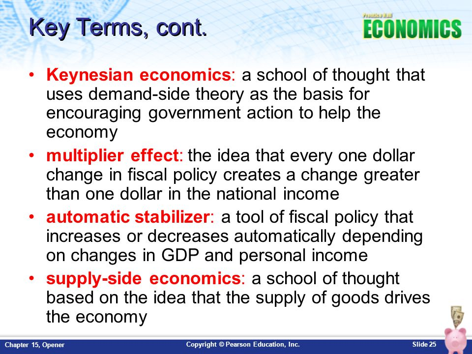 an introduction to the keynesian multiplier Keynesian economics is an economic theory of total spending in the economy and its  the magnitude of the keynesian multiplier is directly related to the.
