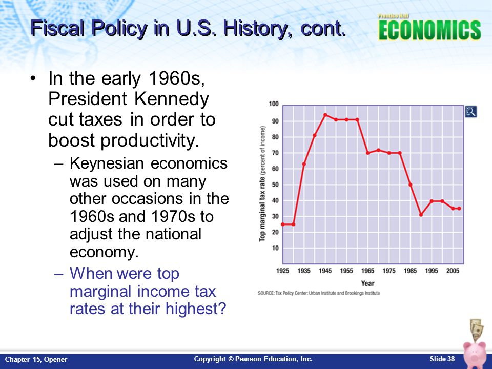 Introduction to the Economy, Fiscal and Monetary Policy