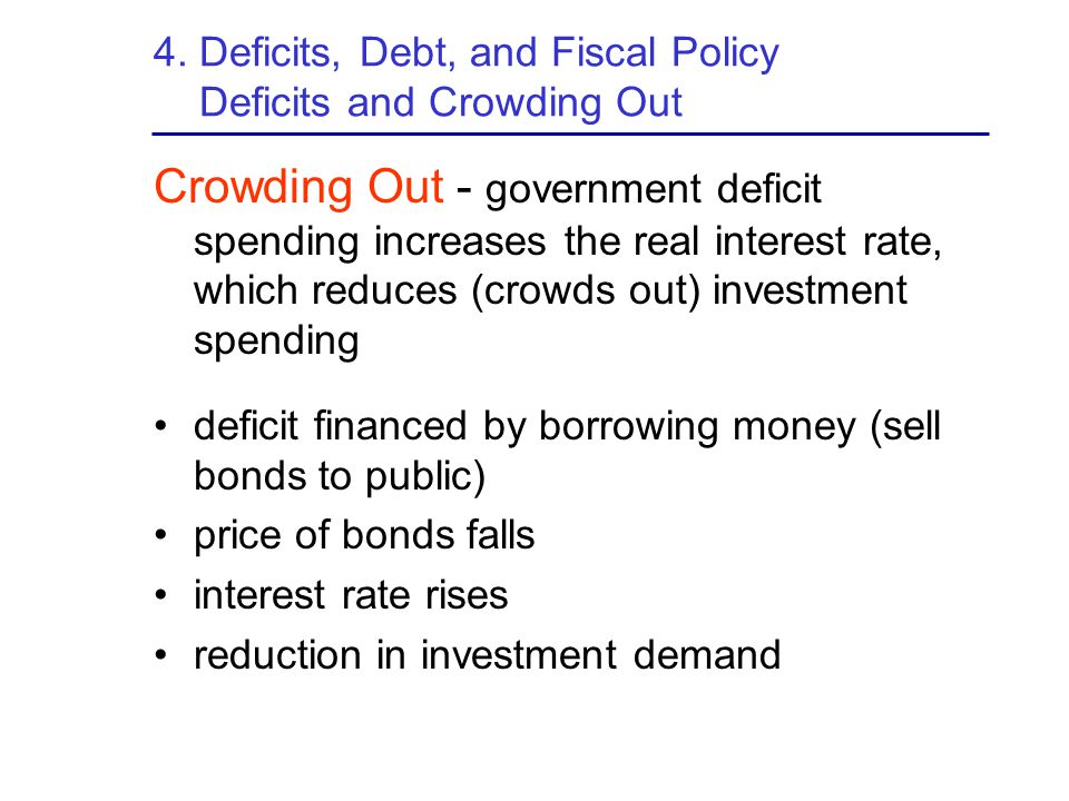4. Deficits, Debt, and Fiscal Policy Deficits and Crowding Out